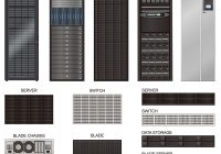 nVentが新データセンター設備機器を発表 – InRow/リアドア空調、iPDUなど